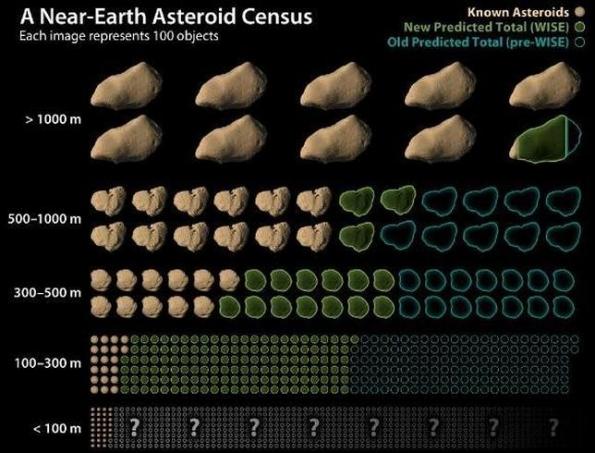 Asteroides_enelespacio